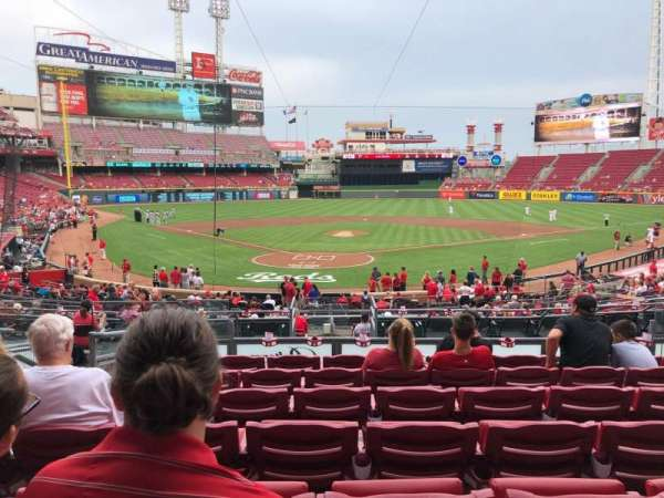 Great American Ball Park, Abschnitt: 124, Reihe: G, Platz: 9