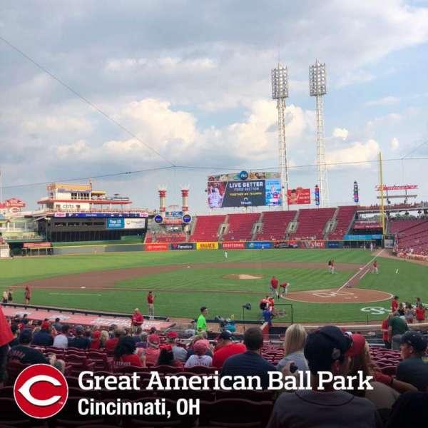 Great American Ball Park, Abschnitt: 120, Reihe: EE, Platz: 8