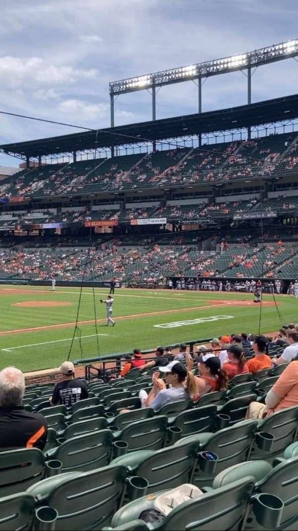 Oriole Park at Camden Yards, Bereich: 56, Reihe: 16, Platz: 13