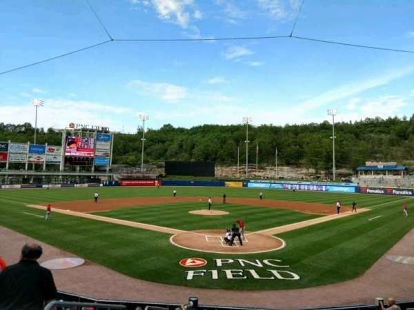 PNC Field, Abschnitt: 21, Reihe: 12, Platz: 15