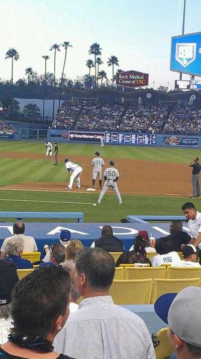 Dodger Stadium, Abschnitt: 20FD, Reihe: G, Platz: 5