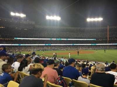 Dodger Stadium, Abschnitt: 42FD, Reihe: M, Platz: 1