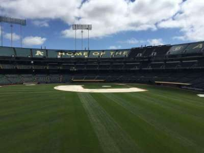 Oakland Coliseum, Bereich: BL RF