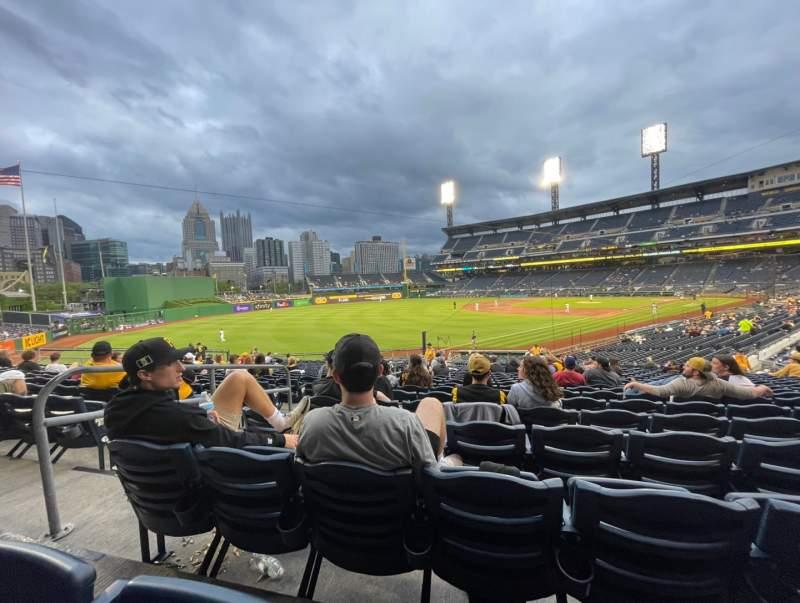 Sitzplatz-Aussicht für PNC Park Bereich 130 Reihe U Platz 21